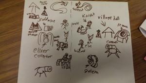 visioneer design challenge 2